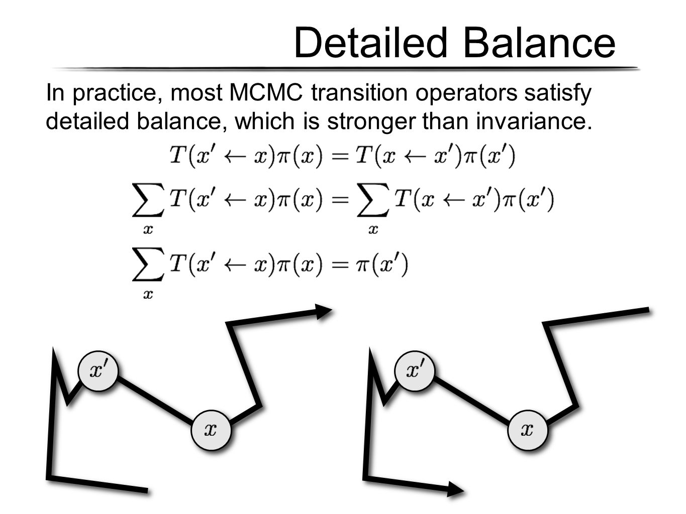 Detailed Balance In practice, most MCMC transition operators satisfy detailed balance, which is stronger than invariance.