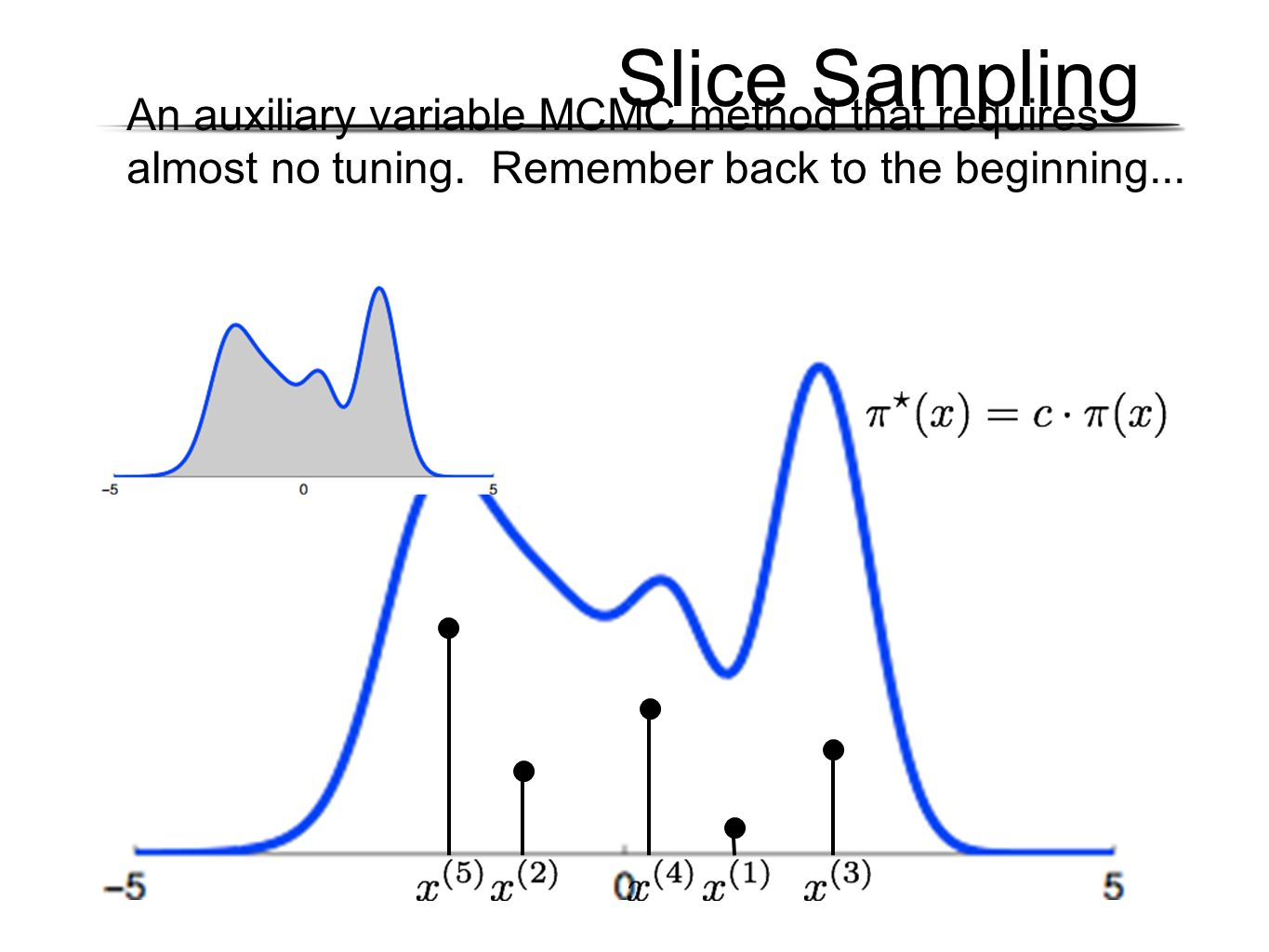 Slice Sampling An auxiliary variable MCMC method that requires almost no tuning.