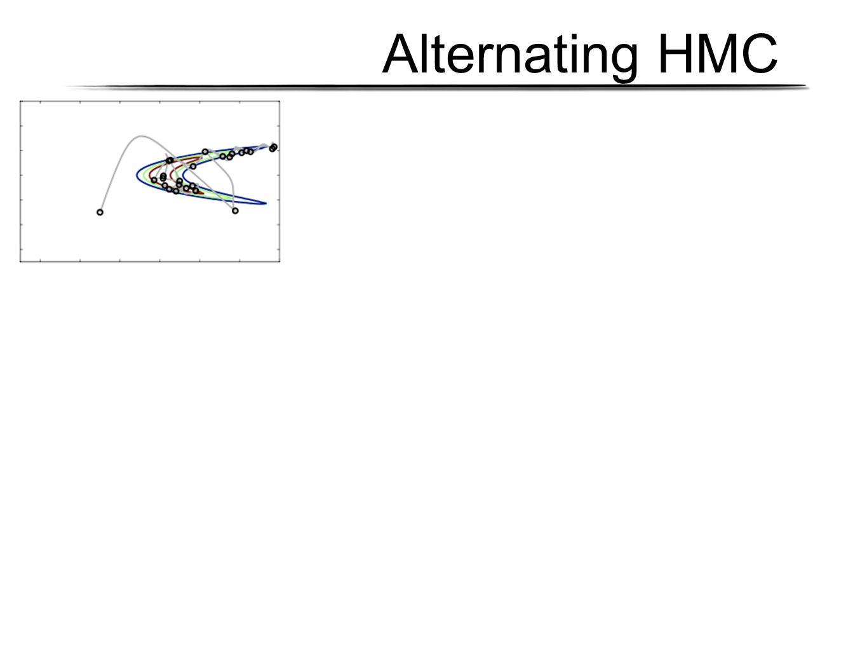 Alternating HMC