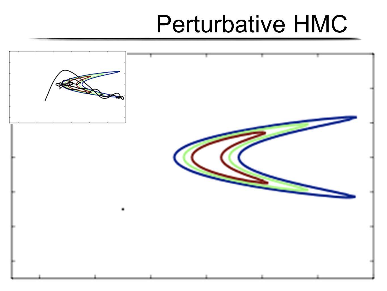 Perturbative HMC