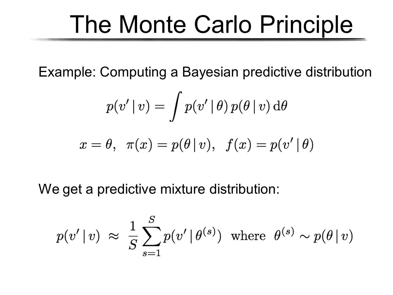The Monte Carlo Principle Example: Computing a Bayesian predictive distribution We get a predictive mixture distribution: