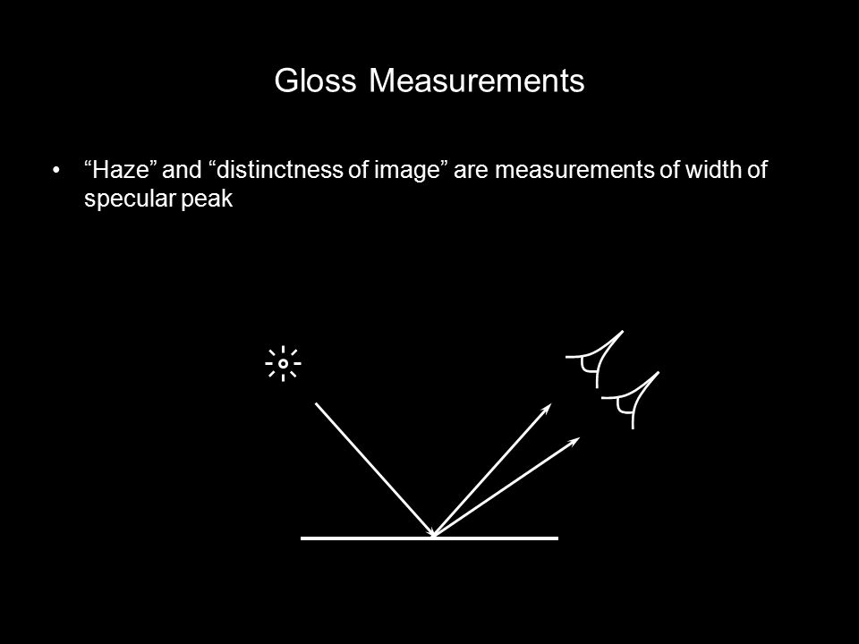Gloss Measurements Haze and distinctness of image are measurements of width of specular peak