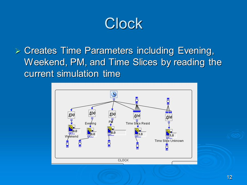 12 Clock  Creates Time Parameters including Evening, Weekend, PM, and Time Slices by reading the current simulation time