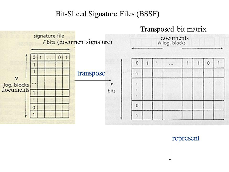 Bit-Sliced Signature Files (BSSF) Transposed bit matrix transpose represent documents (document signature)