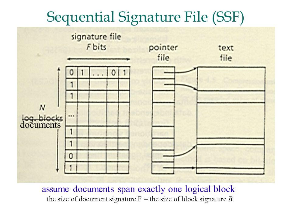 F bit-files search:(1) retrieve m bit-files.