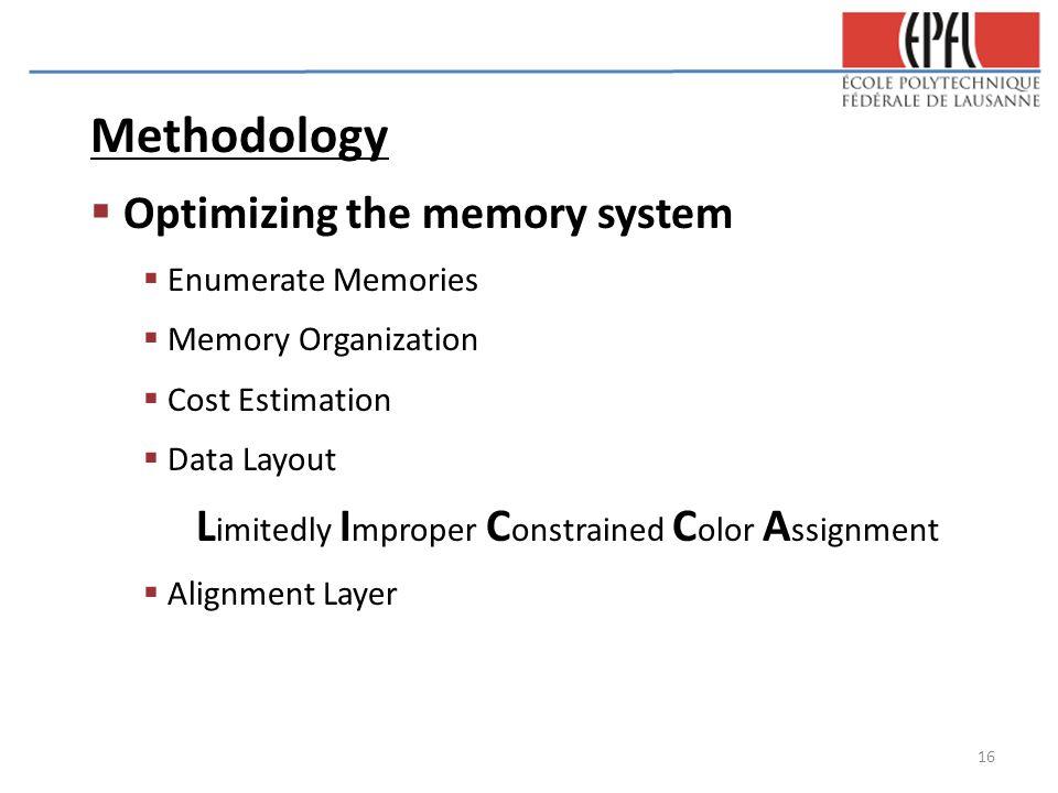 Methodology  Optimizing the memory system  Enumerate Memories  Memory Organization  Cost Estimation  Data Layout L imitedly I mproper C onstraine