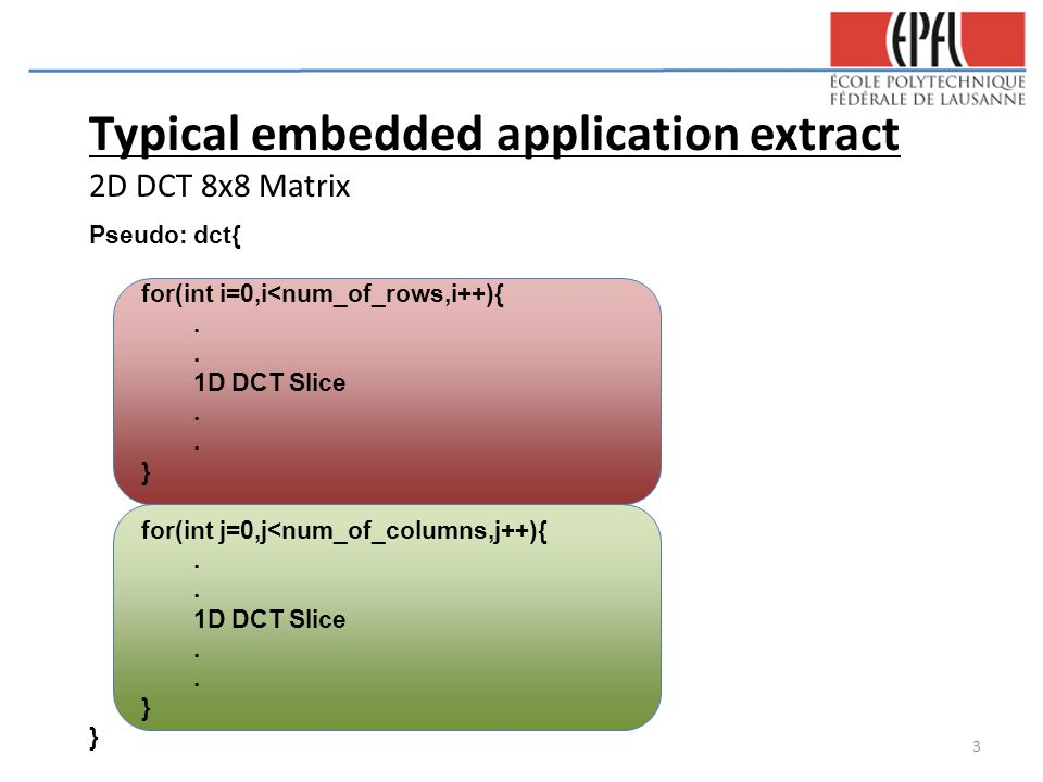 Typical embedded application extract 2D DCT 8x8 Matrix Pseudo: dct{ for(int i=0,i<num_of_rows,i++){. 1D DCT Slice. } for(int j=0,j<num_of_columns,j++)