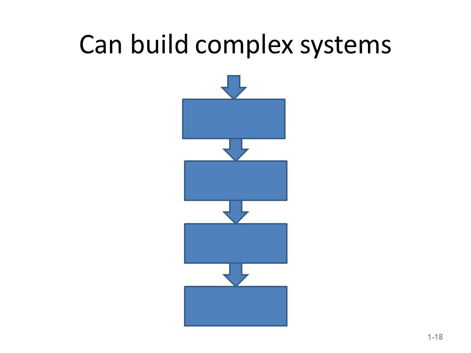 Can build complex systems 1-18