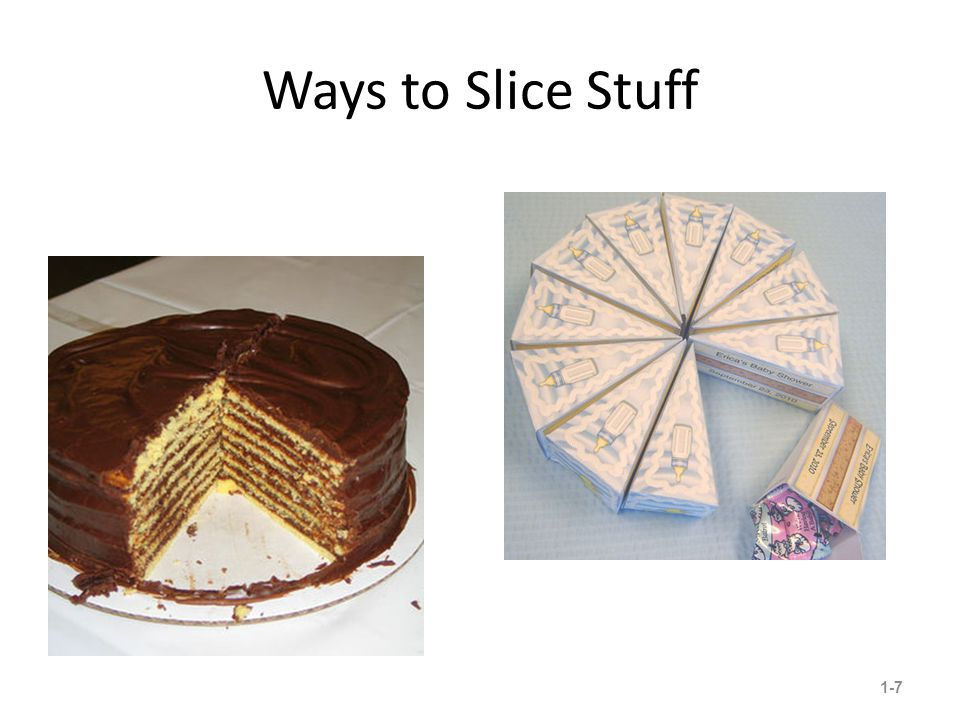 Ways to Slice Stuff 1-7