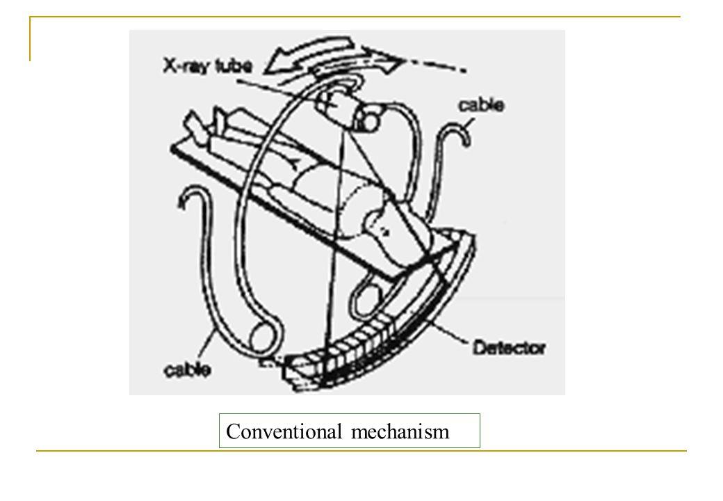 Conventional mechanism