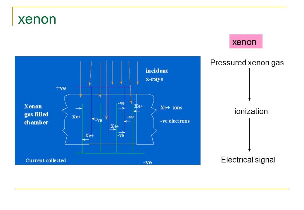xenon Pressured xenon gas ionization Electrical signal