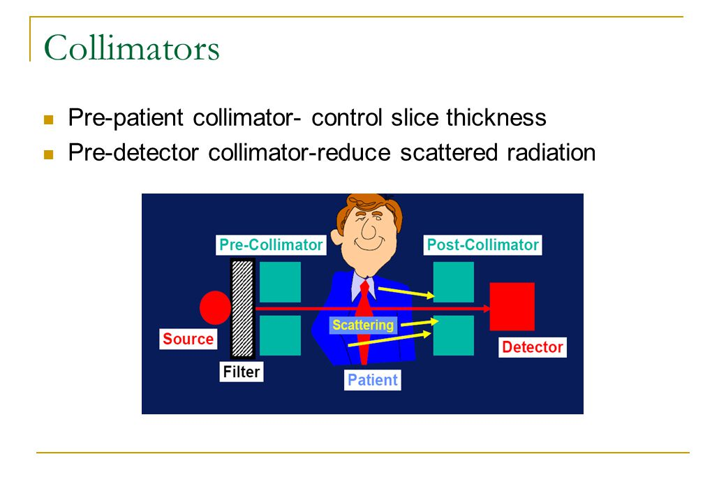 Collimators Pre-patient collimator- control slice thickness Pre-detector collimator-reduce scattered radiation