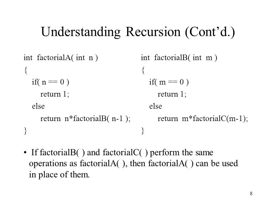 8 Understanding Recursion (Cont'd.) int factorialA( int n ) { if( n == 0 ) return 1; else return n*factorialB( n-1 ); } int factorialB( int m ) { if( m == 0 ) return 1; else return m*factorialC(m-1); } If factorialB( ) and factorialC( ) perform the same operations as factorialA( ), then factorialA( ) can be used in place of them.