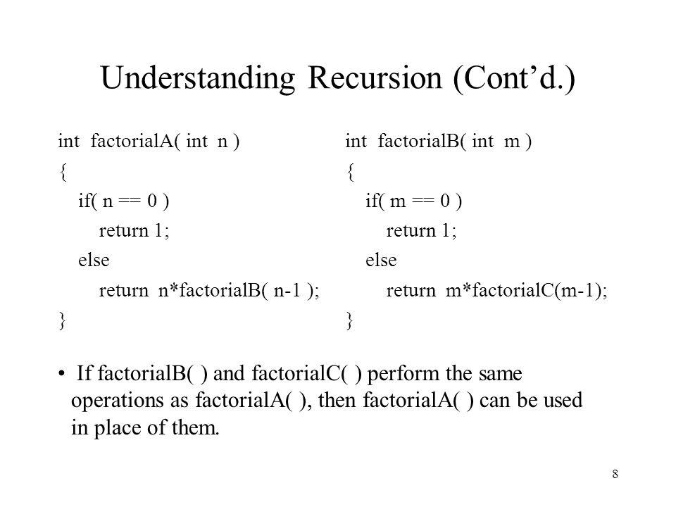 9 Example: factorial(3) factorial(3): n = 3 calls factorial(2) factorial(2): n = 2 calls factorial(1) factorial(1): n = 1 calls factorial(0) factorial(0): returns 1 to factorial(1) factorial(1): 1*factorial(0) becomes 1*1 = 1 : returns 1 to factorial(2) factorial(2): 2*factorial(1) becomes 2*1 = 2 : returns 2 to factorial(3) factorial(3): 3*factorial(2) becomes 3*2 = 6 : returns 6