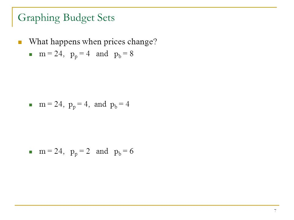 7 Graphing Budget Sets What happens when prices change.