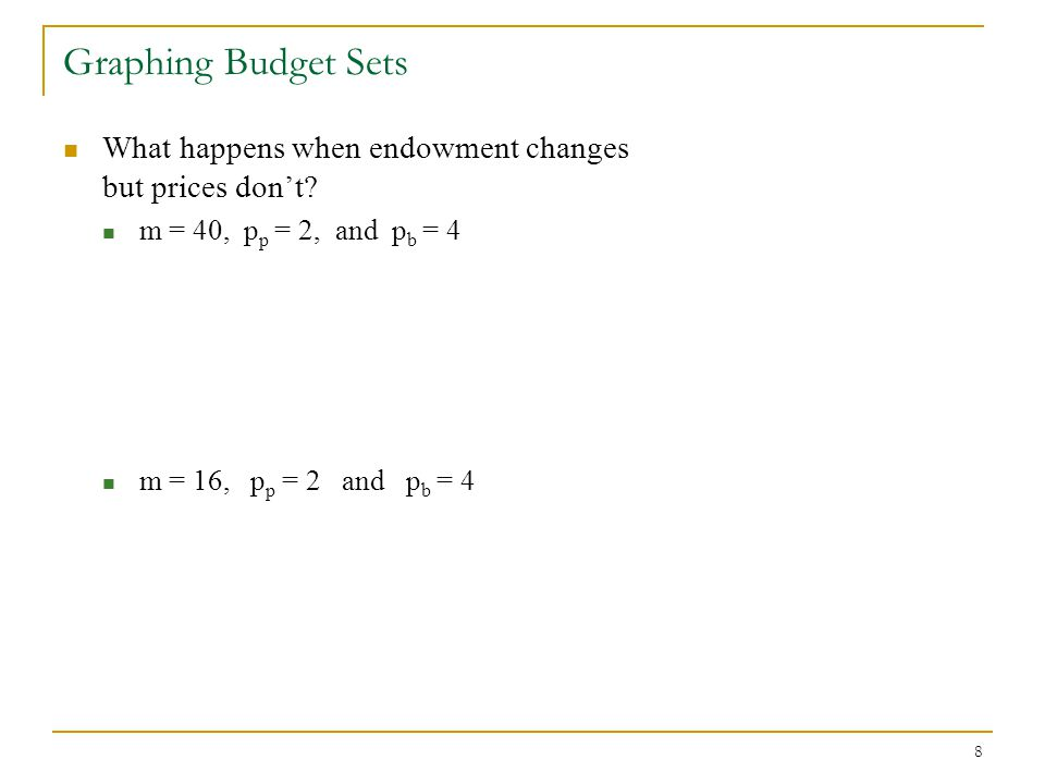 8 Graphing Budget Sets What happens when endowment changes but prices don't.