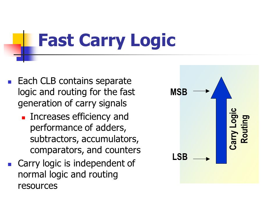 Fast Carry Logic Each CLB contains separate logic and routing for the fast generation of carry signals Increases efficiency and performance of adders,