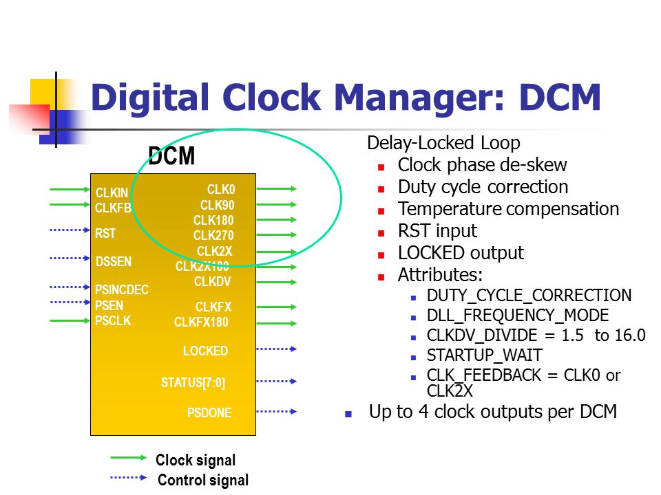 Digital Clock Manager: DCM Delay-Locked Loop Clock phase de-skew Duty cycle correction Temperature compensation RST input LOCKED output Attributes: DUTY_CYCLE_CORRECTION DLL_FREQUENCY_MODE CLKDV_DIVIDE = 1.5 to 16.0 STARTUP_WAIT CLK_FEEDBACK = CLK0 or CLK2X Up to 4 clock outputs per DCM CLKIN CLKFB RST CLK0 CLK90 CLK180 CLK270 CLKDV LOCKED CLKFX180 PSEN CLKFX PSDONE CLK2X180 PSINCDEC STATUS[7:0] DSSEN PSCLK CLK2X DCM Clock signal Control signal
