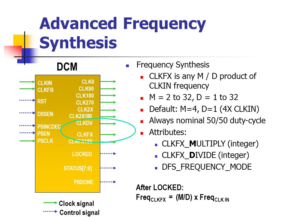 Advanced Frequency Synthesis Frequency Synthesis CLKFX is any M / D product of CLKIN frequency M = 2 to 32, D = 1 to 32 Default: M=4, D=1 (4X CLKIN) A