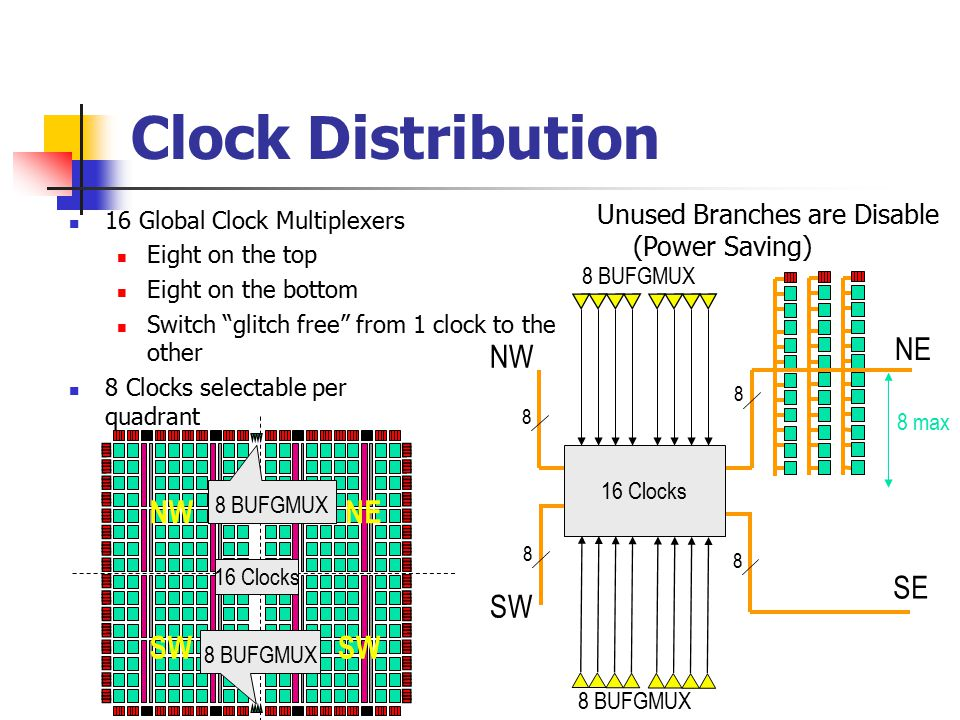 Clock Distribution 16 Global Clock Multiplexers Eight on the top Eight on the bottom Switch glitch free from 1 clock to the other 8 Clocks selectable per quadrant 8 BUFGMUX 16 Clocks 8 8 8 8 SE NE NW SW 8 BUFGMUX 8 max NW SW NE SW 16 Clocks 8 BUFGMUX Unused Branches are Disable (Power Saving)