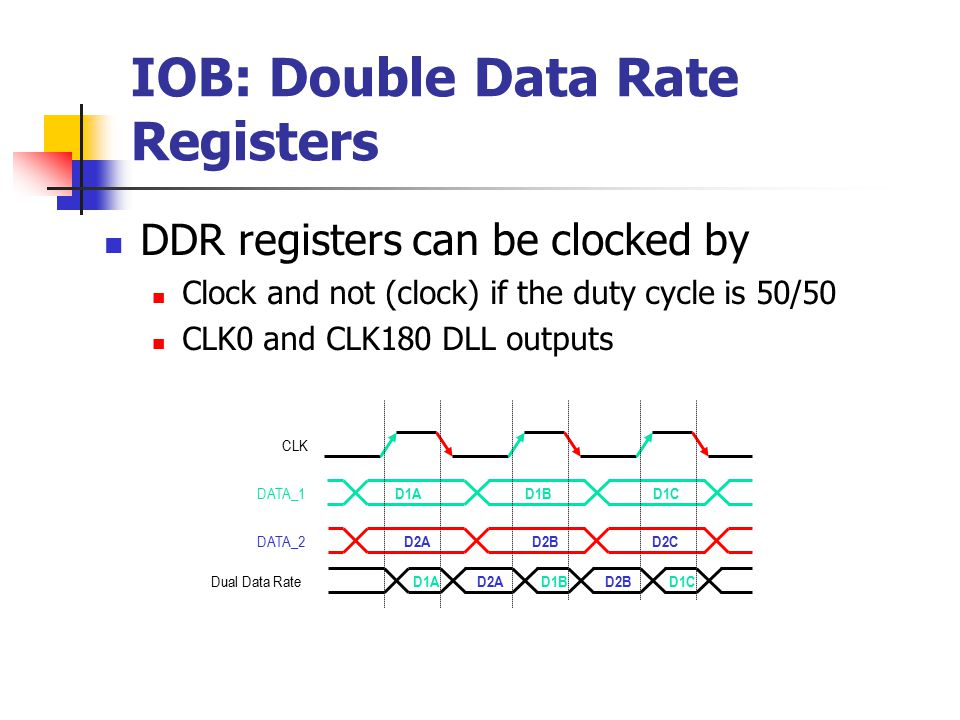 IOB: Double Data Rate Registers DDR registers can be clocked by Clock and not (clock) if the duty cycle is 50/50 CLK0 and CLK180 DLL outputs DATA_1 CLK DATA_2 Dual Data Rate D1AD1BD1C D2AD2BD2C D1AD2AD1BD2BD1C