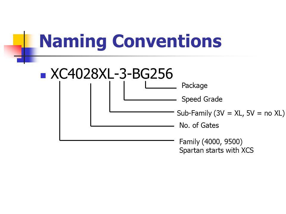 Naming Conventions XC4028XL-3-BG256 Sub-Family (3V = XL, 5V = no XL) Package Speed Grade No.