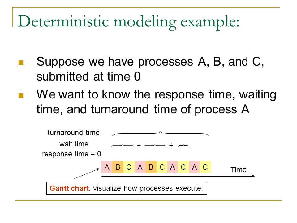 Deterministic modeling example: Suppose we have processes A, B, and C, submitted at time 0 We want to know the response time, waiting time, and turnar