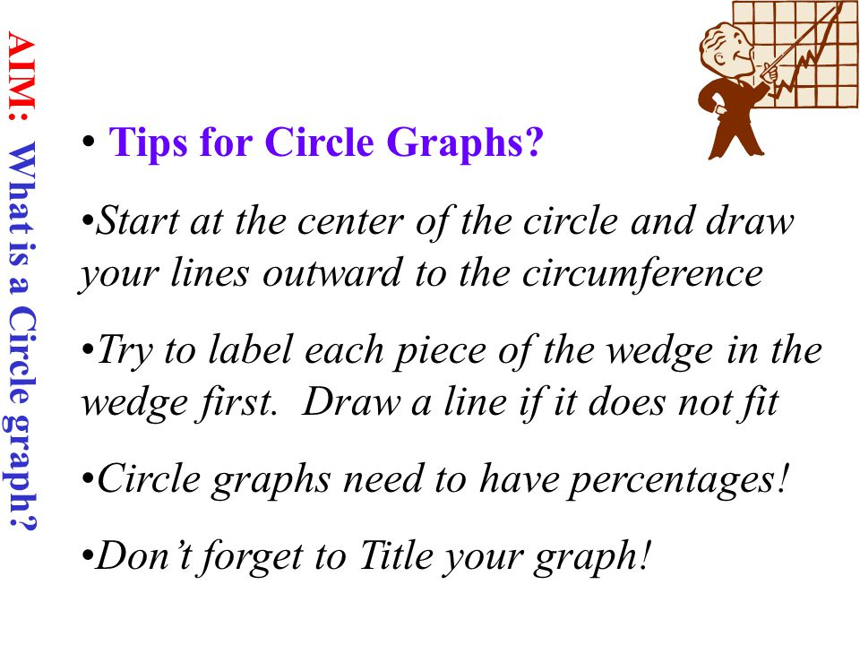 Tips for Circle Graphs.