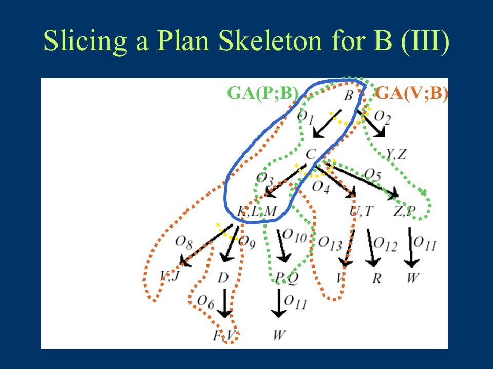 Slicing a Plan Skeleton for B (III) GA(V;B)GA(P;B)