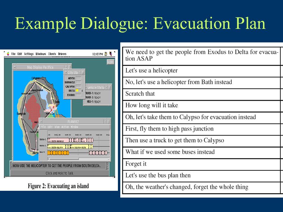 Example Dialogue: Evacuation Plan
