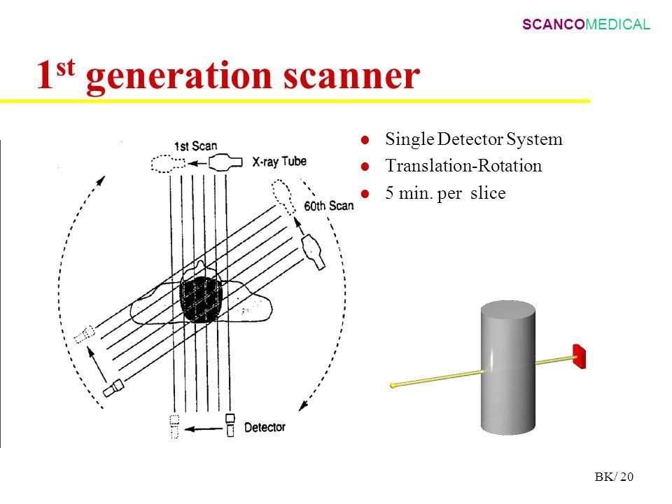 SCANCOMEDICAL BK/ 20 1 st generation scanner Single Detector System Translation-Rotation 5 min. per slice