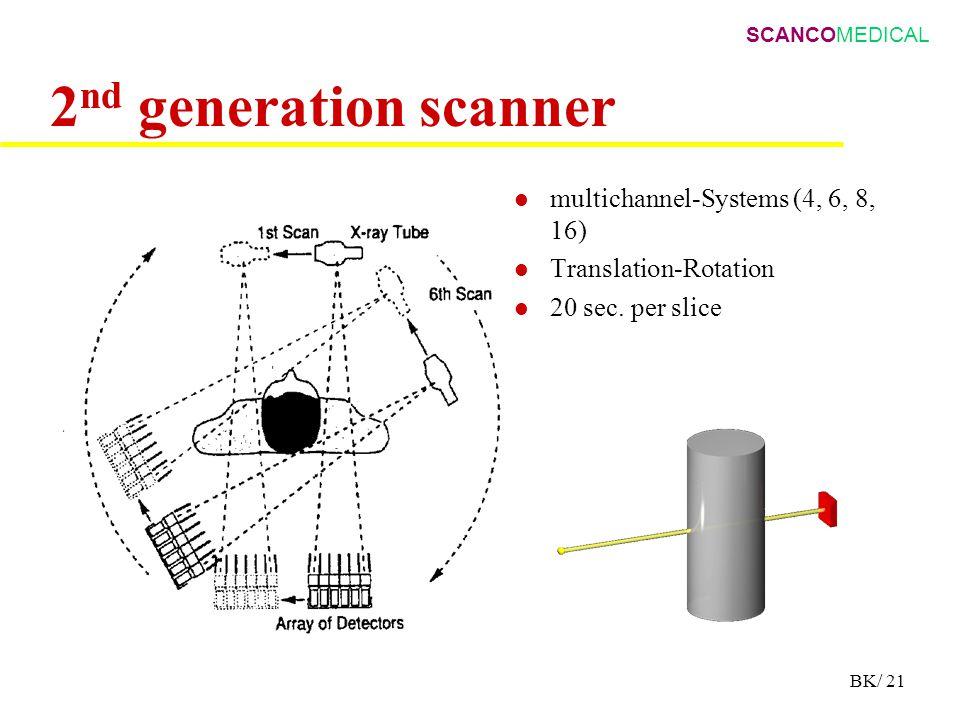 SCANCOMEDICAL BK/ 21 2 nd generation scanner multichannel-Systems (4, 6, 8, 16) Translation-Rotation 20 sec. per slice