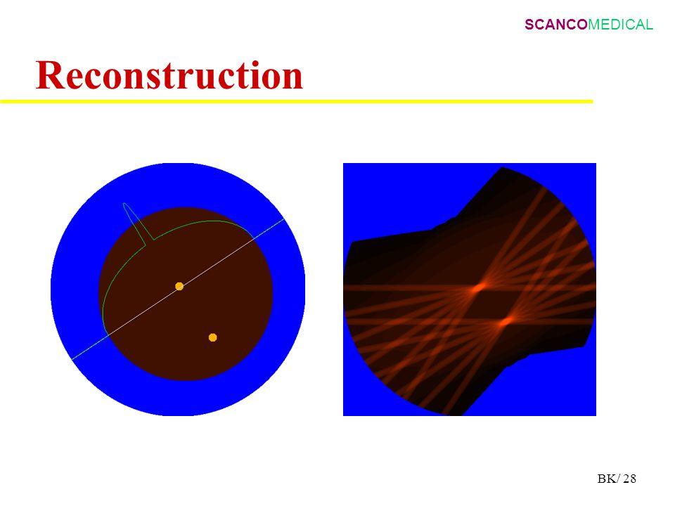 SCANCOMEDICAL BK/ 28 Reconstruction