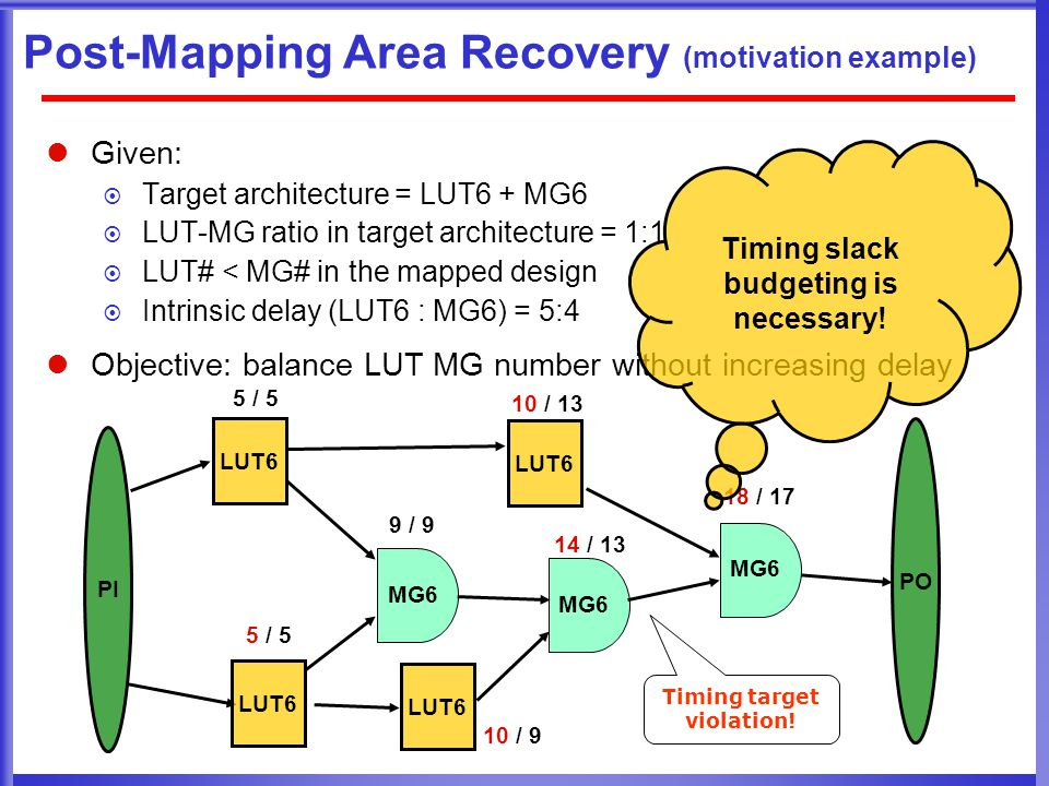 Post-Mapping Area Recovery (motivation example) Given:  Target architecture = LUT6 + MG6  LUT-MG ratio in target architecture = 1:1  LUT# < MG# in the mapped design  Intrinsic delay (LUT6 : MG6) = 5:4 Objective: balance LUT MG number without increasing delay LUT6 MG6 5 / 5 9 / 9 10 / 13 18 / 17 14 / 13 PI PO MG6 10 / 9 LUT6 Timing target violation.