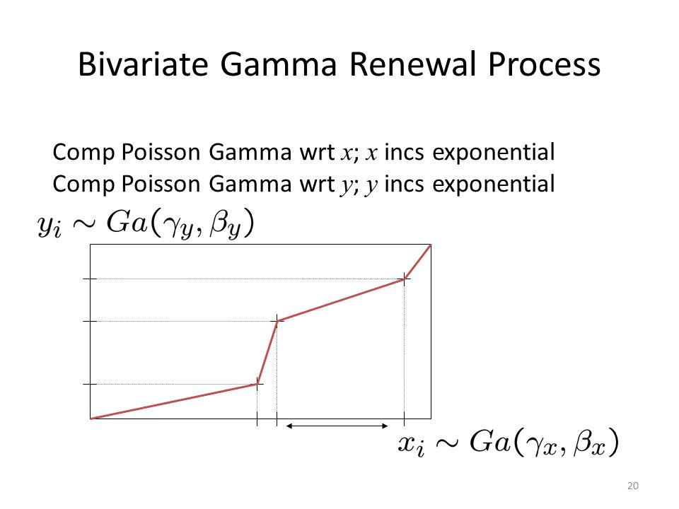 20 Bivariate Gamma Renewal Process Comp Poisson Gamma wrt x ; x incs exponential Comp Poisson Gamma wrt y ; y incs exponential