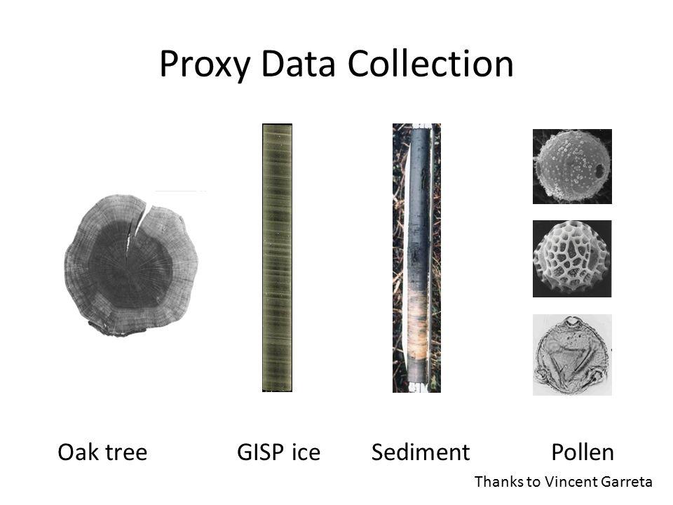 Proxy Data Collection Oak treeGISP iceSedimentPollen Thanks to Vincent Garreta