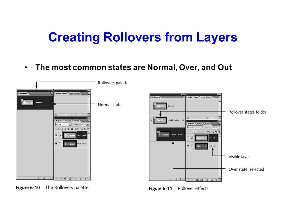 Creating Rollovers Using Styles Another way to create rollover effects is by using styles In ImageReady, styles are pre-designed effects that allow you to quickly generate sophisticated-looking images Preset styles are available from the Styles palette