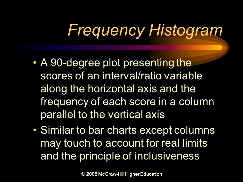© 2008 McGraw-Hill Higher Education Frequency Histogram A 90-degree plot presenting the scores of an interval/ratio variable along the horizontal axis and the frequency of each score in a column parallel to the vertical axis Similar to bar charts except columns may touch to account for real limits and the principle of inclusiveness