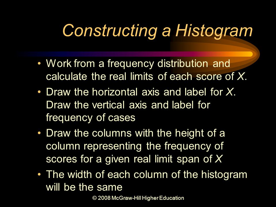 © 2008 McGraw-Hill Higher Education Constructing a Histogram Work from a frequency distribution and calculate the real limits of each score of X.