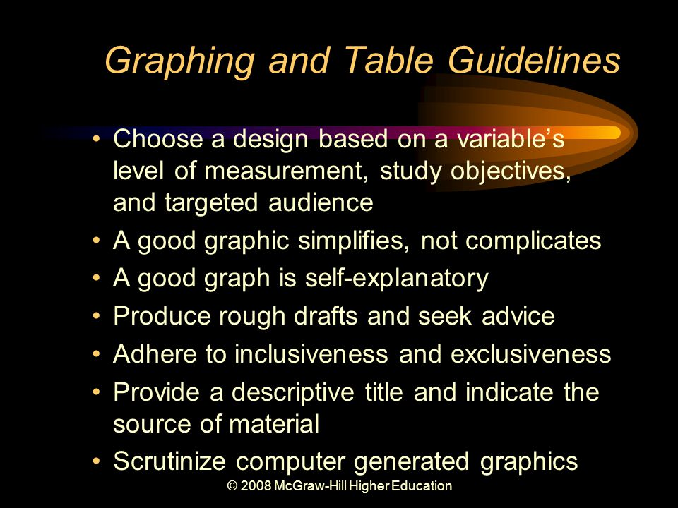© 2008 McGraw-Hill Higher Education Graphing and Table Guidelines Choose a design based on a variable's level of measurement, study objectives, and targeted audience A good graphic simplifies, not complicates A good graph is self-explanatory Produce rough drafts and seek advice Adhere to inclusiveness and exclusiveness Provide a descriptive title and indicate the source of material Scrutinize computer generated graphics