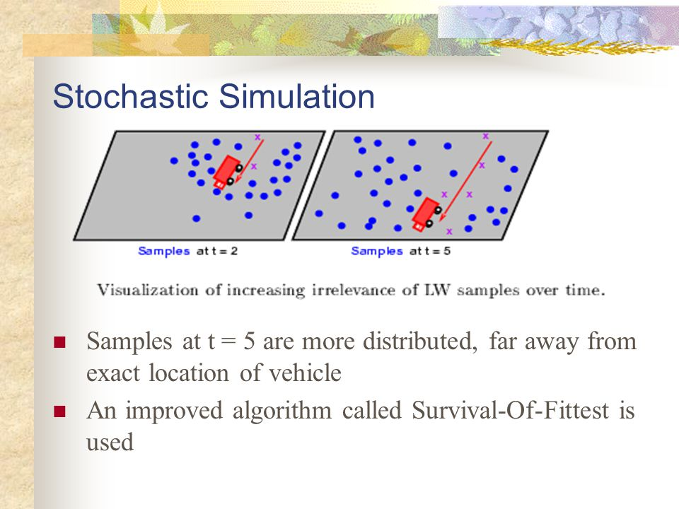 Stochastic Simulation Samples at t = 5 are more distributed, far away from exact location of vehicle An improved algorithm called Survival-Of-Fittest