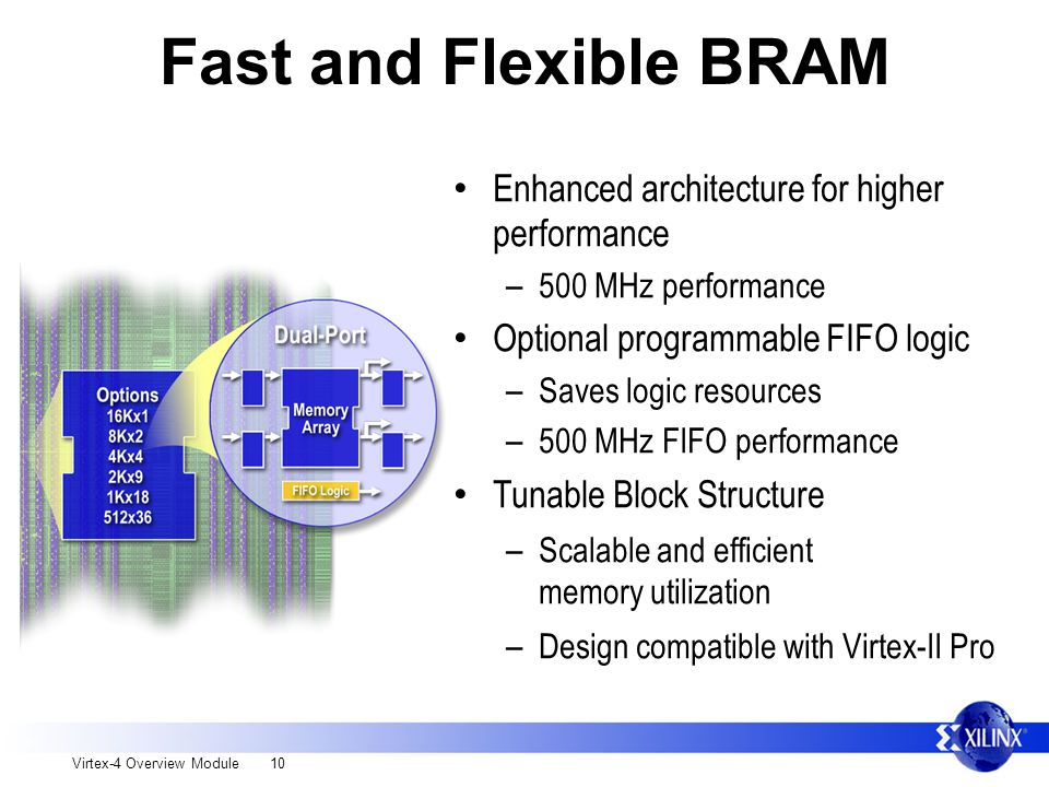 Virtex-4 Overview Module 10 Fast and Flexible BRAM Enhanced architecture for higher performance – 500 MHz performance Optional programmable FIFO logic – Saves logic resources – 500 MHz FIFO performance Tunable Block Structure – Scalable and efficient memory utilization – Design compatible with Virtex-II Pro