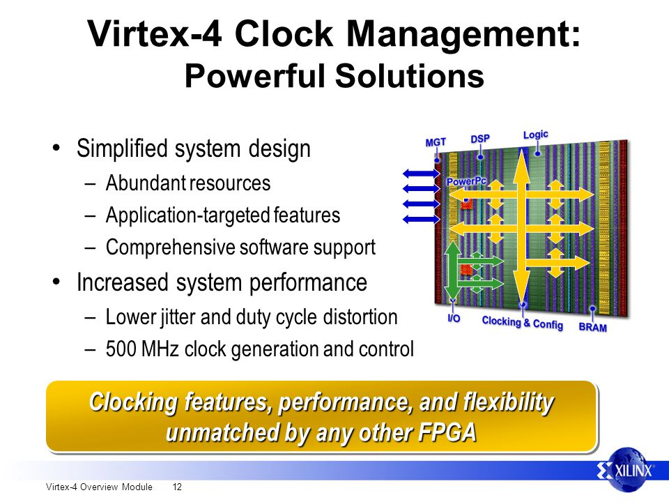 Virtex-4 Overview Module 12 Virtex-4 Clock Management: Powerful Solutions Simplified system design – Abundant resources – Application-targeted features – Comprehensive software support Increased system performance – Lower jitter and duty cycle distortion – 500 MHz clock generation and control Clocking features, performance, and flexibility unmatched by any other FPGA