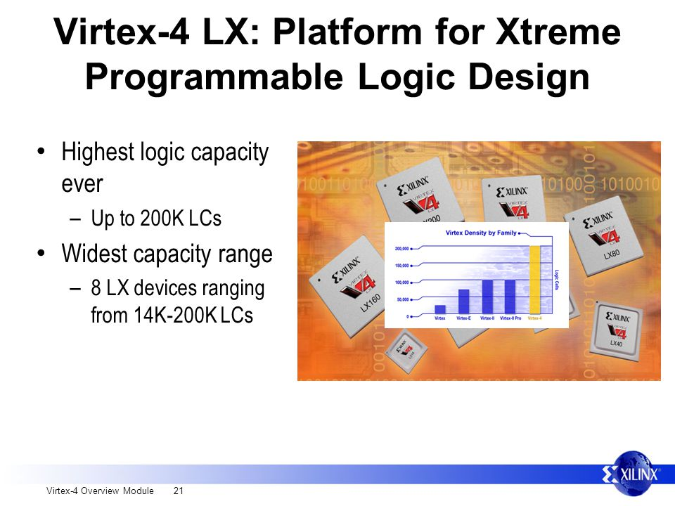 Virtex-4 Overview Module 21 Virtex-4 LX: Platform for Xtreme Programmable Logic Design Highest logic capacity ever – Up to 200K LCs Widest capacity range – 8 LX devices ranging from 14K-200K LCs