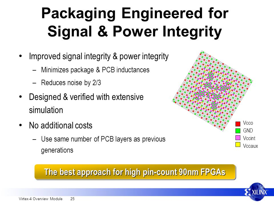 Virtex-4 Overview Module 25 Packaging Engineered for Signal & Power Integrity Improved signal integrity & power integrity – Minimizes package & PCB inductances – Reduces noise by 2/3 Designed & verified with extensive simulation No additional costs – Use same number of PCB layers as previous generations Vcco GND Vccint Vccaux The best approach for high pin-count 90nm FPGAs
