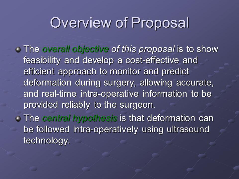 3D Ultrasound - Post Processing