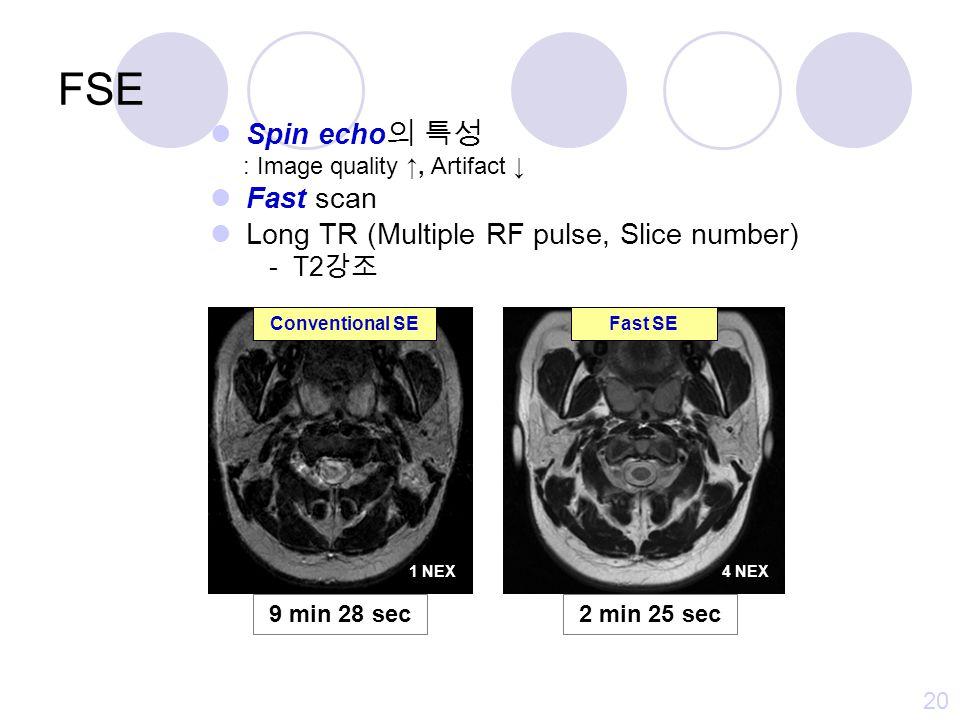 Spin Echo, k-space Fourier Transform k-space 주파수 (Frequency) 부호 축 ( Kx) 19 256 개의 phase encoding 을 채울 경우 TR 256 번을 반복 위상 (Phase) 부호축 ( Ky) + 128 - 128 0 RF signal (Echo) 위상 (Phase) 부호화 경사 ( Gy ) 주파수 (Frequency) 부호화 경사 ( Gx ) RF Pulse 90°180°90°