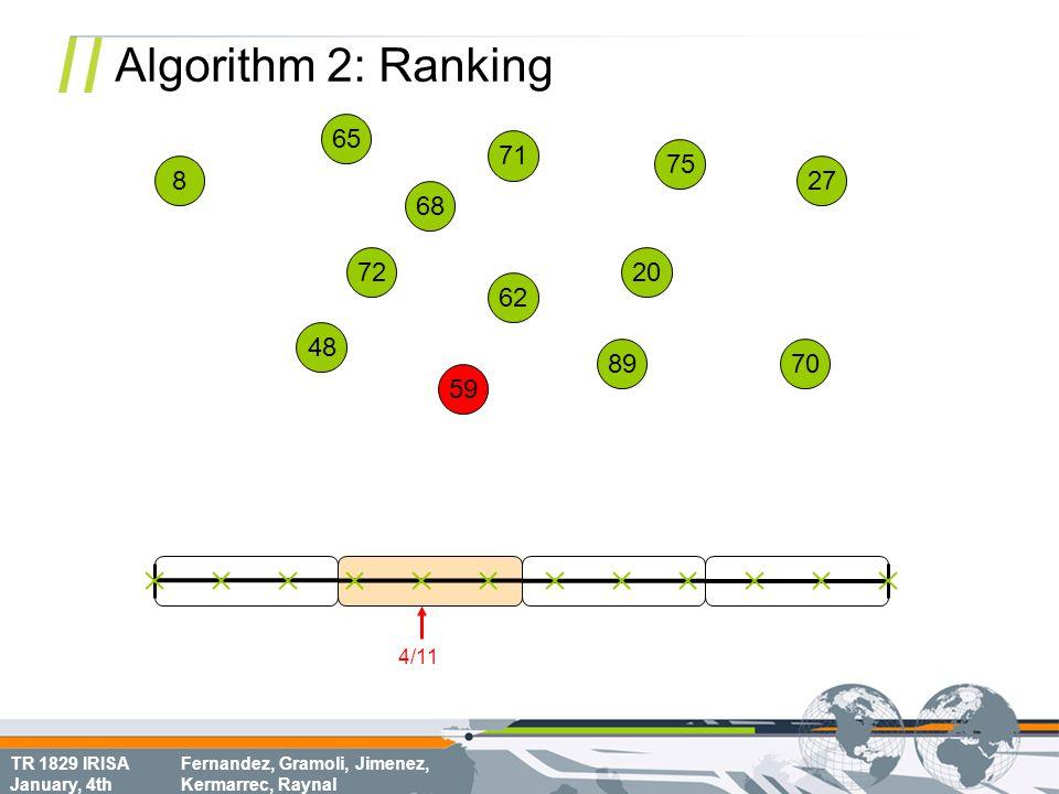 TR 1829 IRISA January, 4th Fernandez, Gramoli, Jimenez, Kermarrec, Raynal Algorithm 2: Ranking 68 70 8 72 62 75 65 20 71 48 59 89 27 4/11