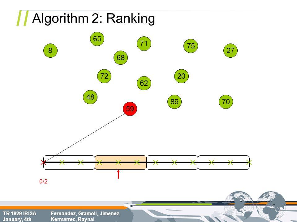 TR 1829 IRISA January, 4th Fernandez, Gramoli, Jimenez, Kermarrec, Raynal Algorithm 2: Ranking 68 70 8 72 62 75 65 20 71 48 59 89 27 0/2