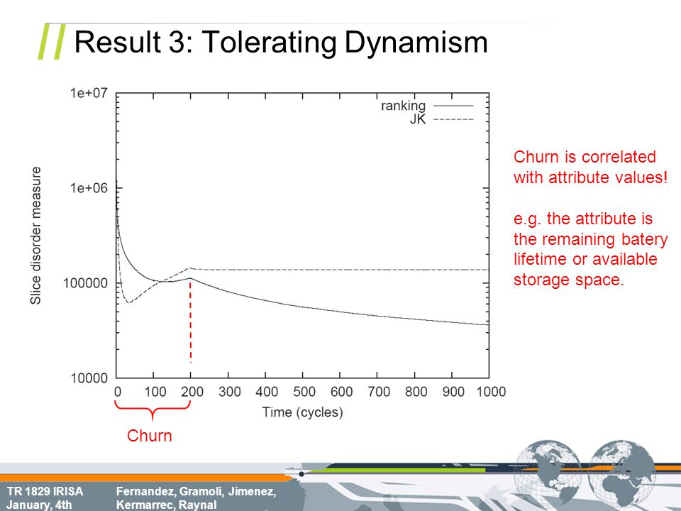 TR 1829 IRISA January, 4th Fernandez, Gramoli, Jimenez, Kermarrec, Raynal Result 3: Tolerating Dynamism Churn is correlated with attribute values! e.g